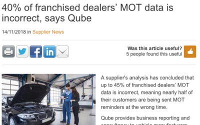 40% of dealers' MOT reminders are being sent at the wrong time